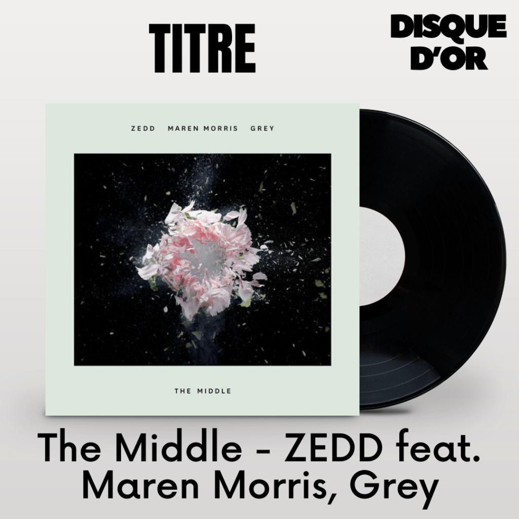 The Middle - ZEDD feat. Maren Morris, Grey